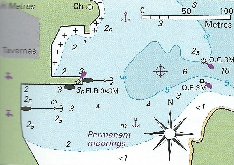 paleo epidavhos port